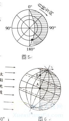 高中高中知识点判读晨昏线的总结地址技巧地理贵港市图片