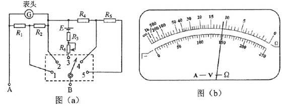 r 4和 r 5是固定电阻, r 6是可变电阻;表头的满偏电流为250 μa,内阻