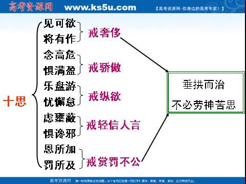 课件:4.1.2《谏太宗十思疏》语文(3)(苏教版v课件高中官方网容县图片