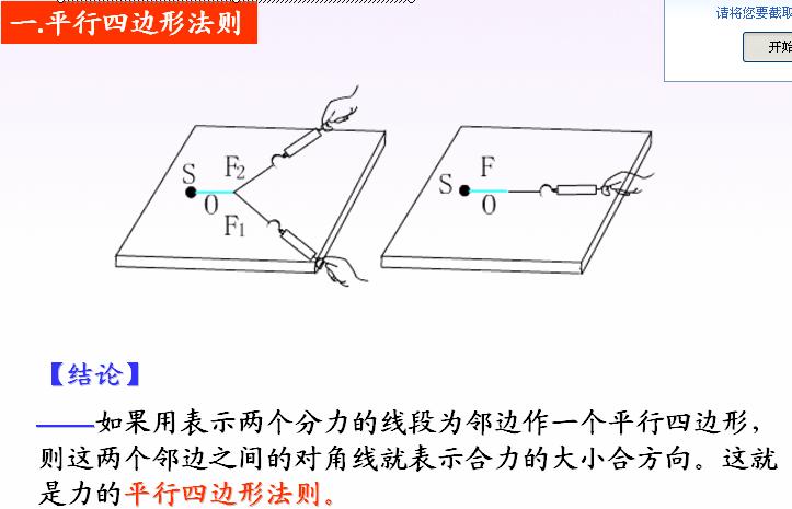 高一物理:必修1力的合成和分解课件