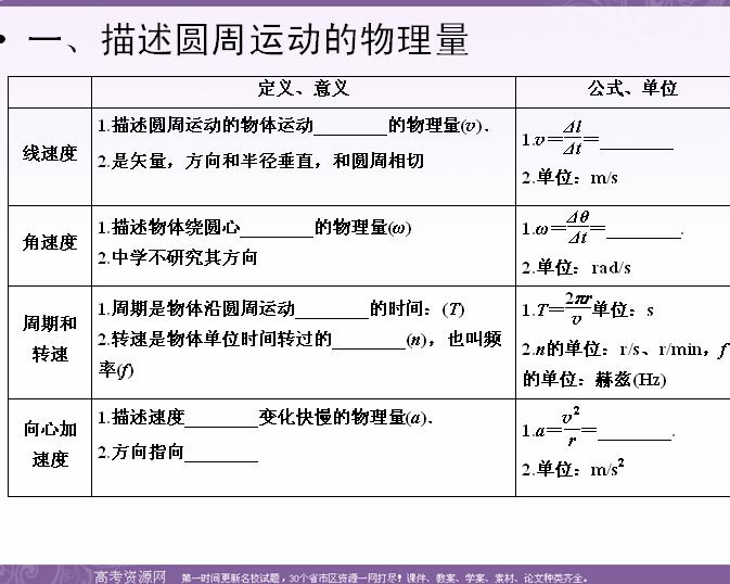 高中物理知识点总结课件:4.3圆周运动