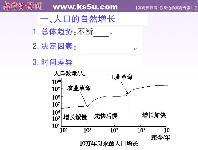 第六轮人口普查_马建堂 下次人口普查尽可能结合住房普查