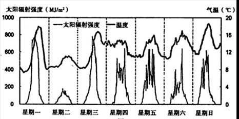 电路 电路图 电子 原理图 466_232