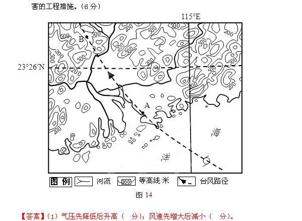 (1)台风过境a地前后,该地气压和风速有何变化?图片