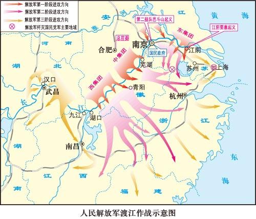 高中历史图片素材:人民解放军渡江作战示意图