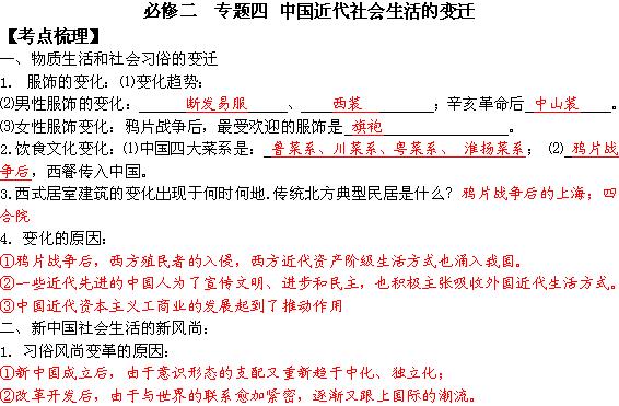 2012高一历史 人民版必修2