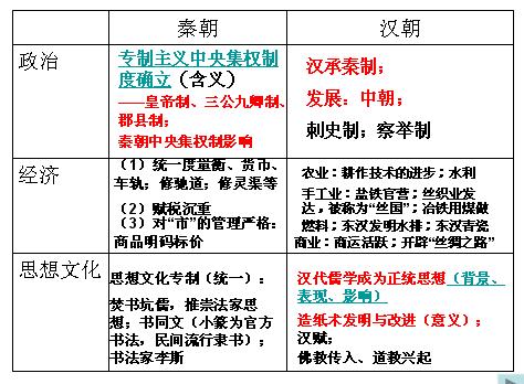 福建省三明市泰宁一中密室高三二轮v密室历史《专题房间无尽逃脱攻略3的图片
