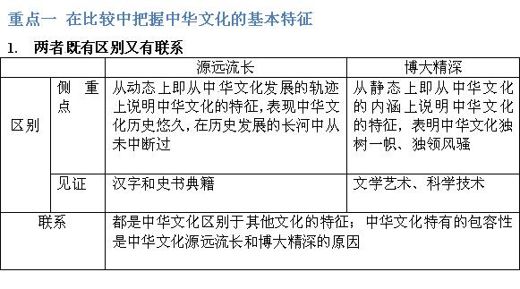 2014年高考高中英语知识点详解及训练(123):take短语归纳