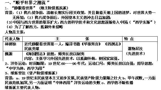 习资料(人民版历史必修三)