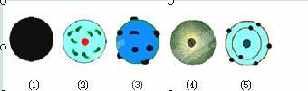 原子结构模型的演变图中,⑴为道尔顿实心球式原子模型;⑵为卢瑟福行星