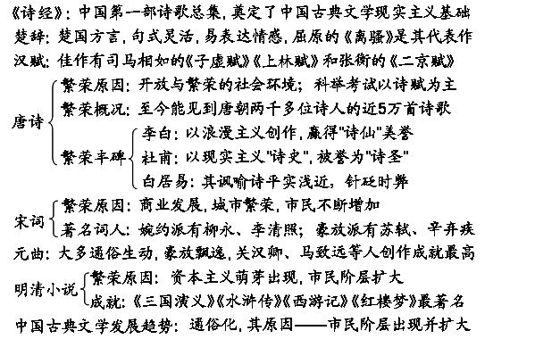 山东省聊城四中高二历史必修3:第9课
