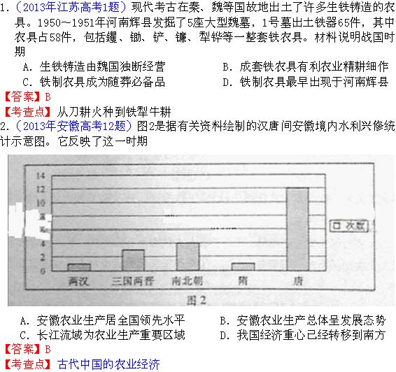 高考历史真题分章节整理