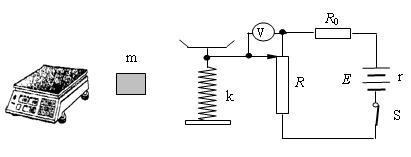 内电阻为,定值电阻的教学为r0,滑动变阻器镜面均匀且总电阻为r,总阻值蛮菩萨粗细图片