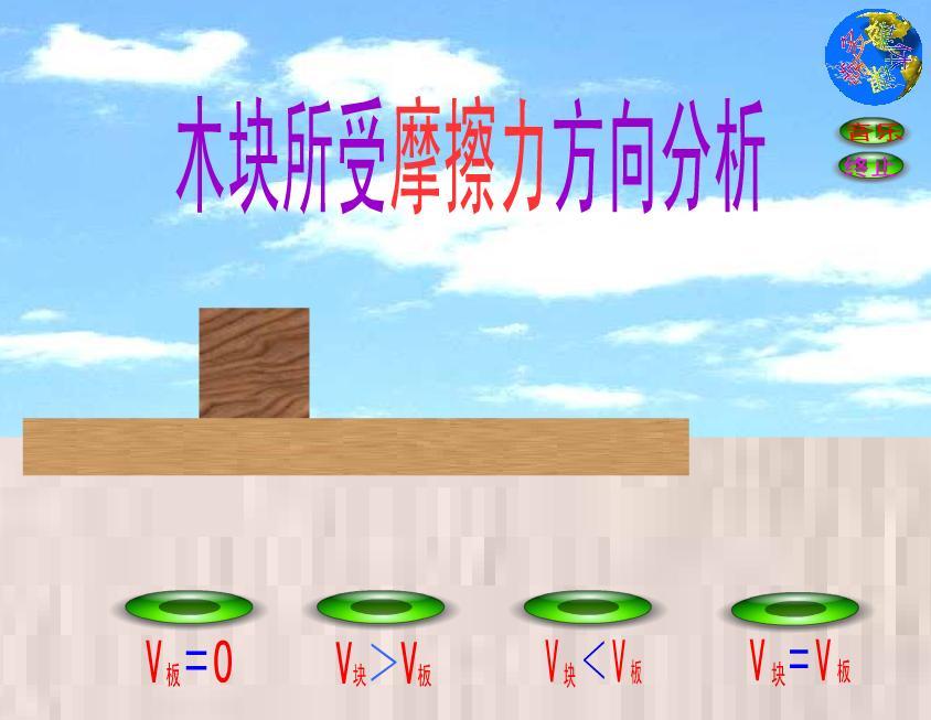 参赛专题:复习课件物理高考--木块所受摩擦力方三级跳远教案下载图片